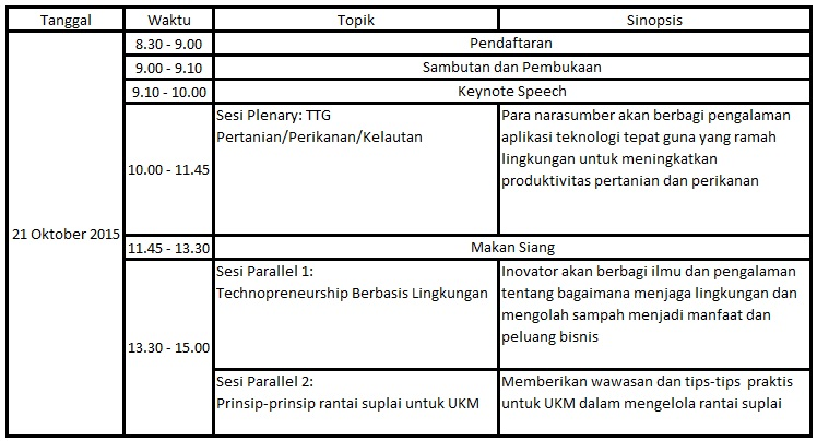 IF agenda 2